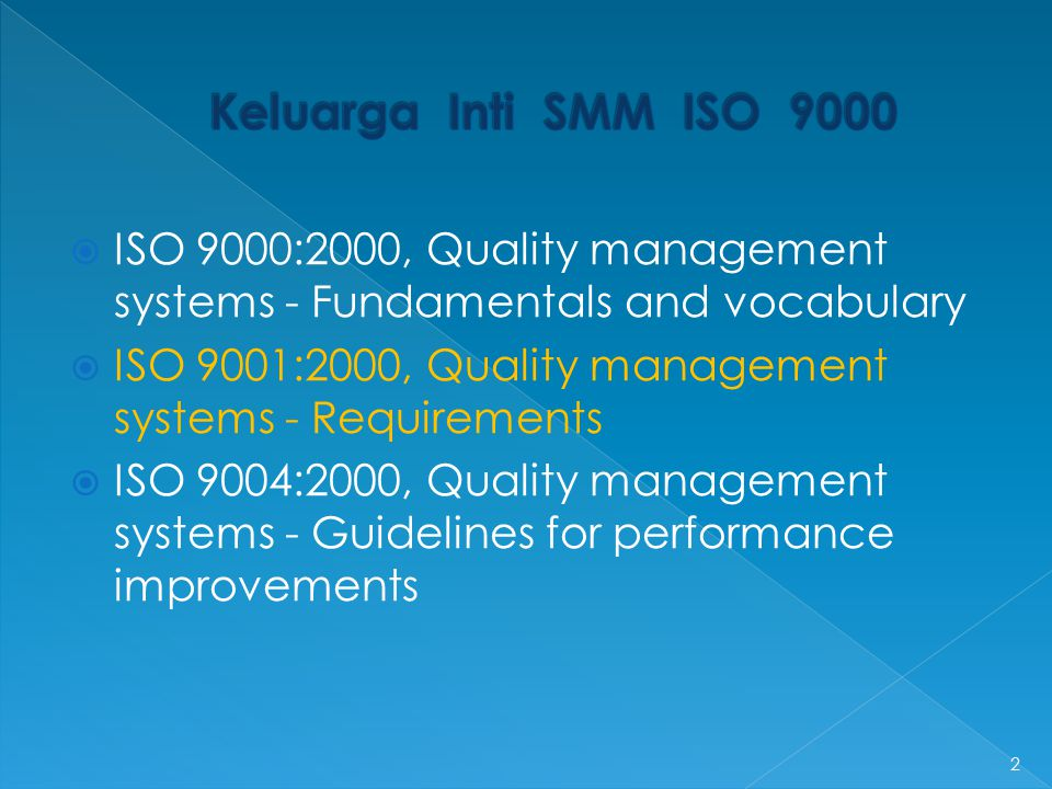 Keluarga Inti SMM ISO 9000 ISO 9000:2000, Quality management systems - Fundamentals and vocabulary.