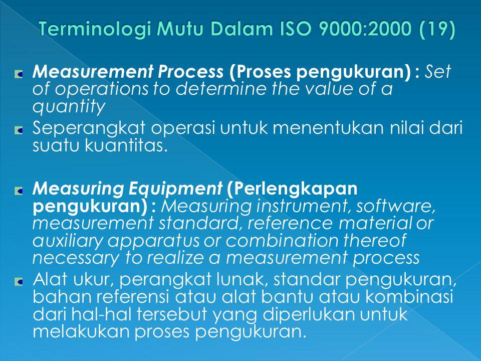 Terminologi Mutu Dalam ISO 9000:2000 (19)
