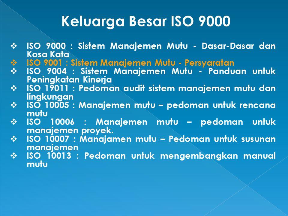 Keluarga Besar ISO 9000 ISO 9000 : Sistem Manajemen Mutu - Dasar-Dasar dan Kosa Kata. ISO 9001 : Sistem Manajemen Mutu - Persyaratan.