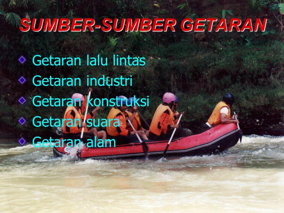 SUMBER-SUMBER GETARAN
