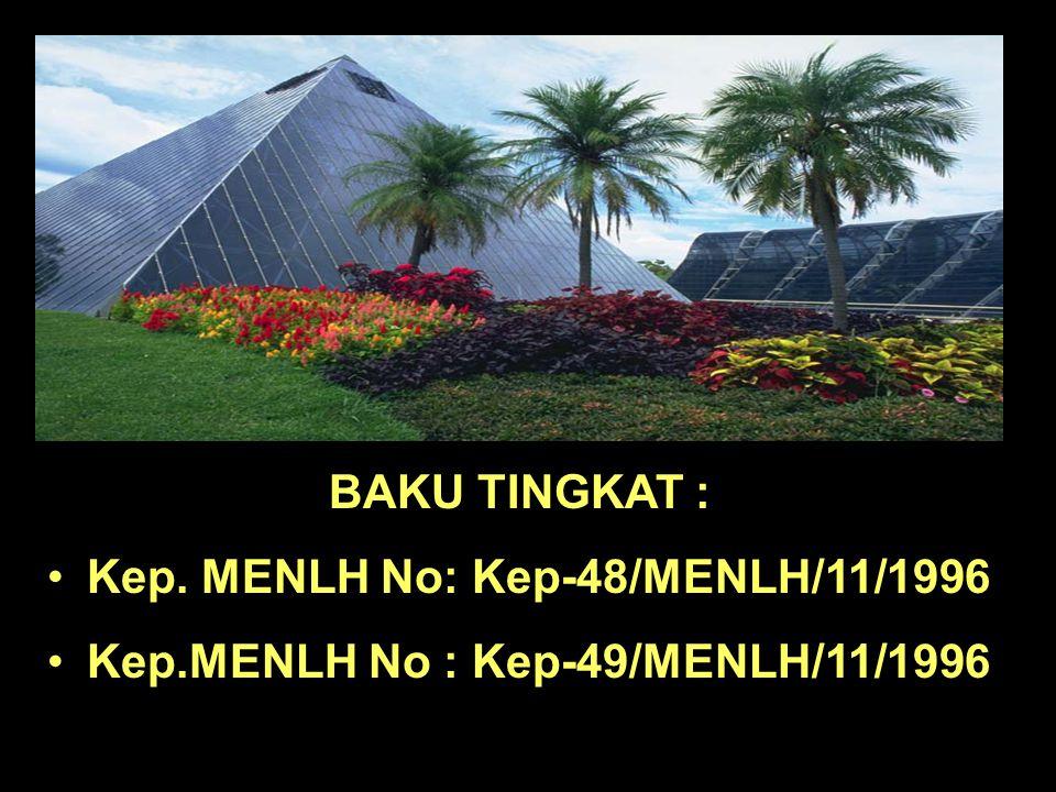Kep. MENLH No: Kep-48/MENLH/11/1996