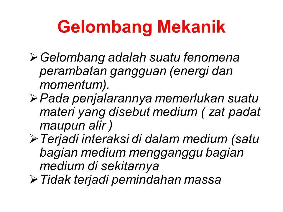Gelombang Mekanik Gelombang adalah suatu fenomena perambatan gangguan (energi dan momentum).