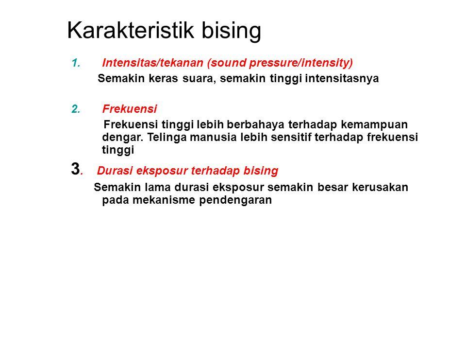 Karakteristik bising 3. Durasi eksposur terhadap bising