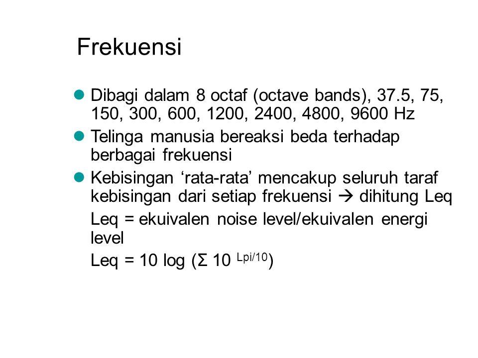 Frekuensi Dibagi dalam 8 octaf (octave bands), 37.5, 75, 150, 300, 600, 1200, 2400, 4800, 9600 Hz.