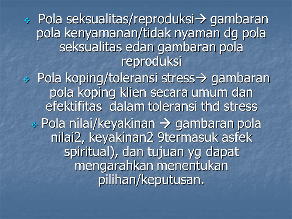 Pola seksualitas/reproduksi gambaran pola kenyamanan/tidak nyaman dg pola seksualitas edan gambaran pola reproduksi
