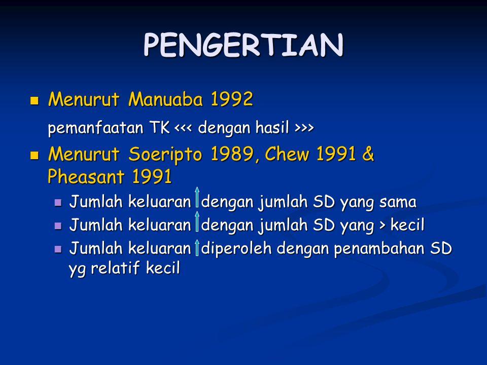 PENGERTIAN Menurut Manuaba 1992