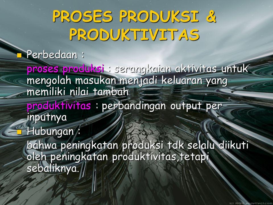 PROSES PRODUKSI & PRODUKTIVITAS