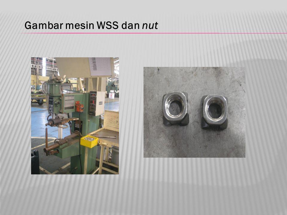 Gambar mesin WSS dan nut