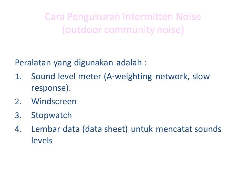 Cara Pengukuran Intermitten Noise (outdoor community noise)