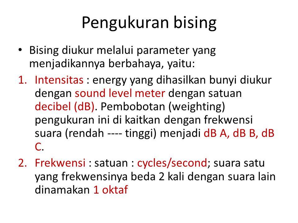 Pengukuran bising Bising diukur melalui parameter yang menjadikannya berbahaya, yaitu: