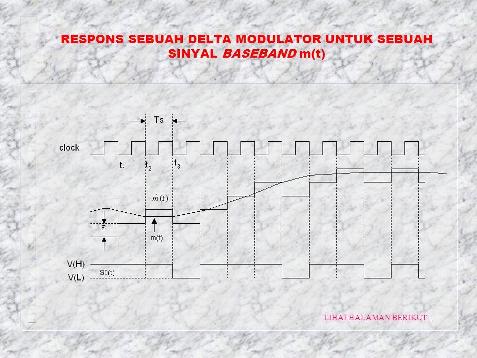 RESPONS SEBUAH DELTA MODULATOR UNTUK SEBUAH SINYAL BASEBAND m(t)