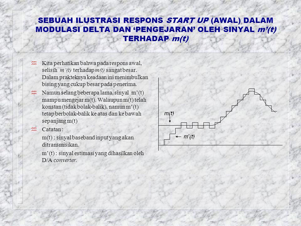 SEBUAH ILUSTRASI RESPONS START UP (AWAL) DALAM MODULASI DELTA DAN 'PENGEJARAN' OLEH SINYAL m'(t) TERHADAP m(t)