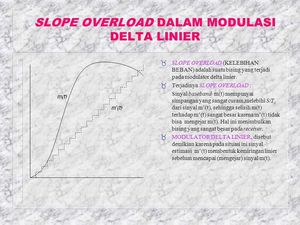 SLOPE OVERLOAD DALAM MODULASI DELTA LINIER