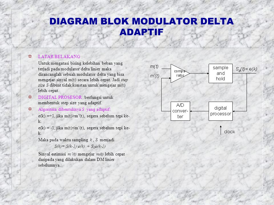 DIAGRAM BLOK MODULATOR DELTA ADAPTIF