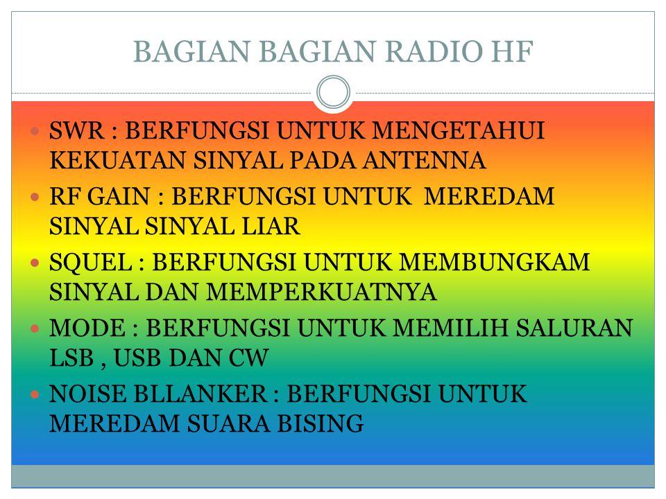 BAGIAN BAGIAN RADIO HF SWR : BERFUNGSI UNTUK MENGETAHUI KEKUATAN SINYAL PADA ANTENNA. RF GAIN : BERFUNGSI UNTUK MEREDAM SINYAL SINYAL LIAR.