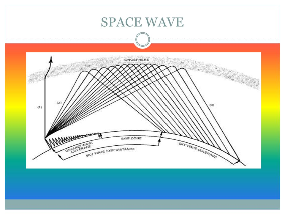 SPACE WAVE