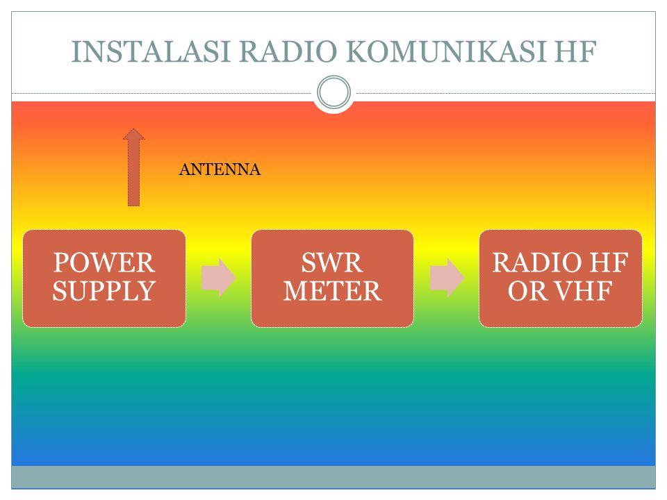 INSTALASI RADIO KOMUNIKASI HF