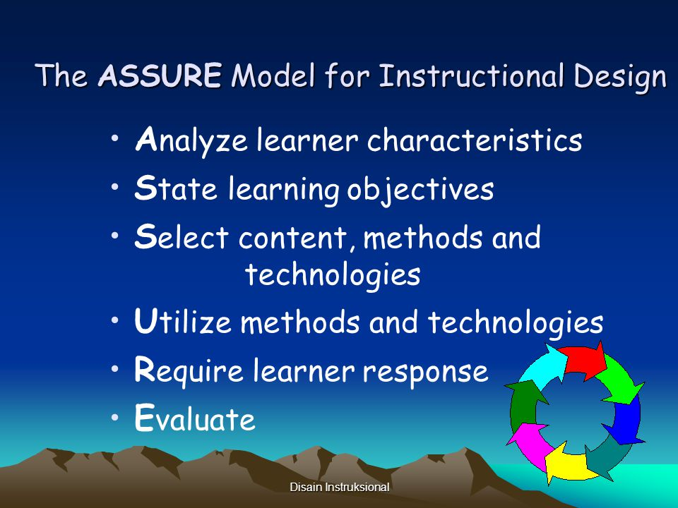 The ASSURE Model for Instructional Design