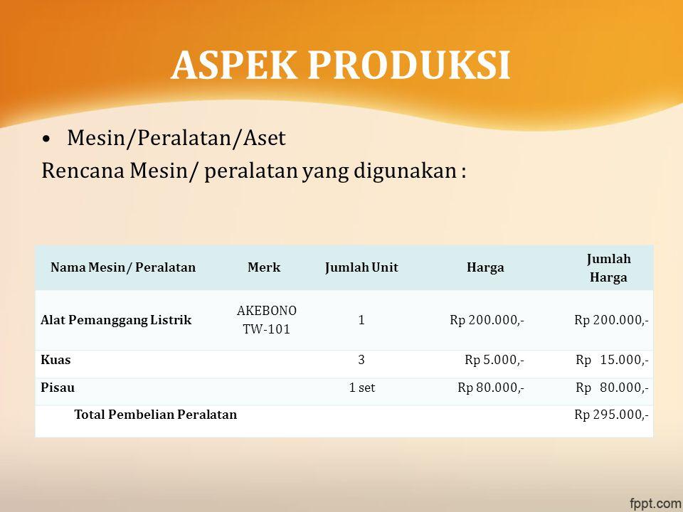 ASPEK PRODUKSI Mesin/Peralatan/Aset