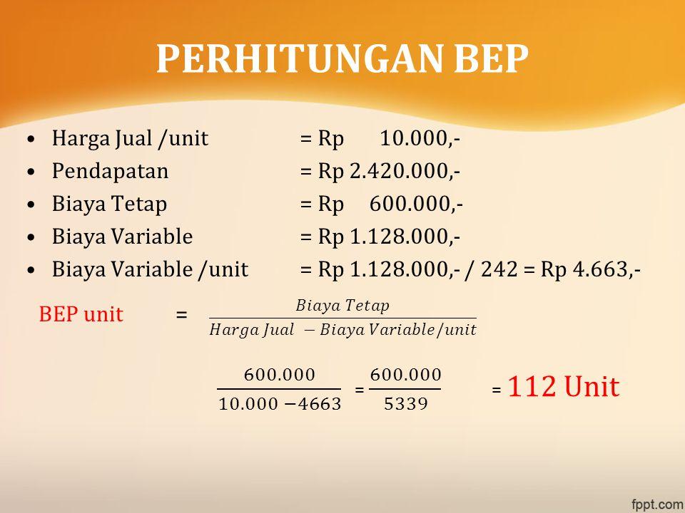 PERHITUNGAN BEP 600.000 10.000 −4663 = 600.000 5339 = 112 Unit