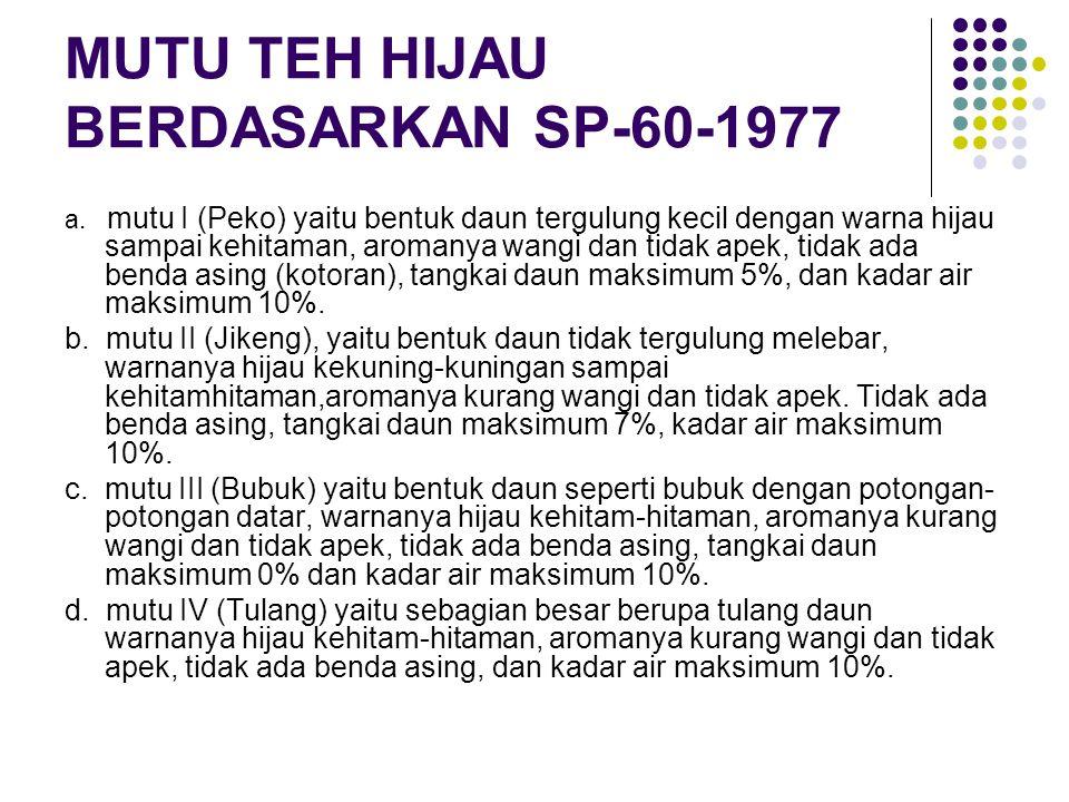 MUTU TEH HIJAU BERDASARKAN SP-60-1977
