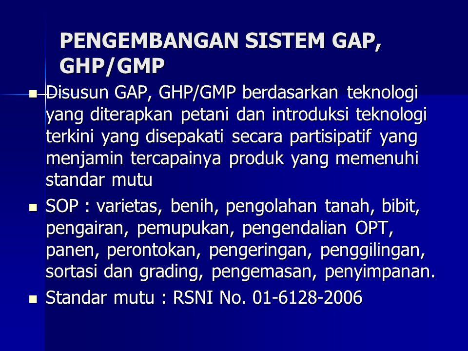 PENGEMBANGAN SISTEM GAP, GHP/GMP
