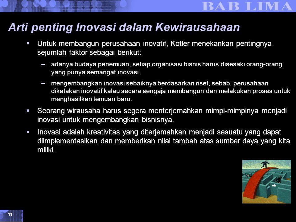 Arti penting Inovasi dalam Kewirausahaan