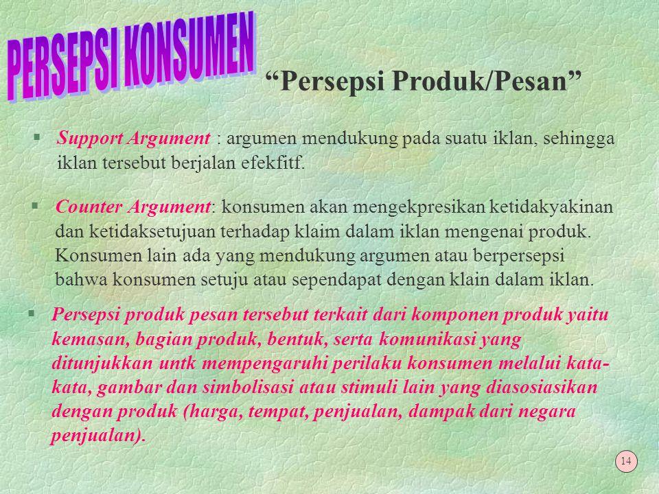 PERSEPSI KONSUMEN Persepsi Produk/Pesan