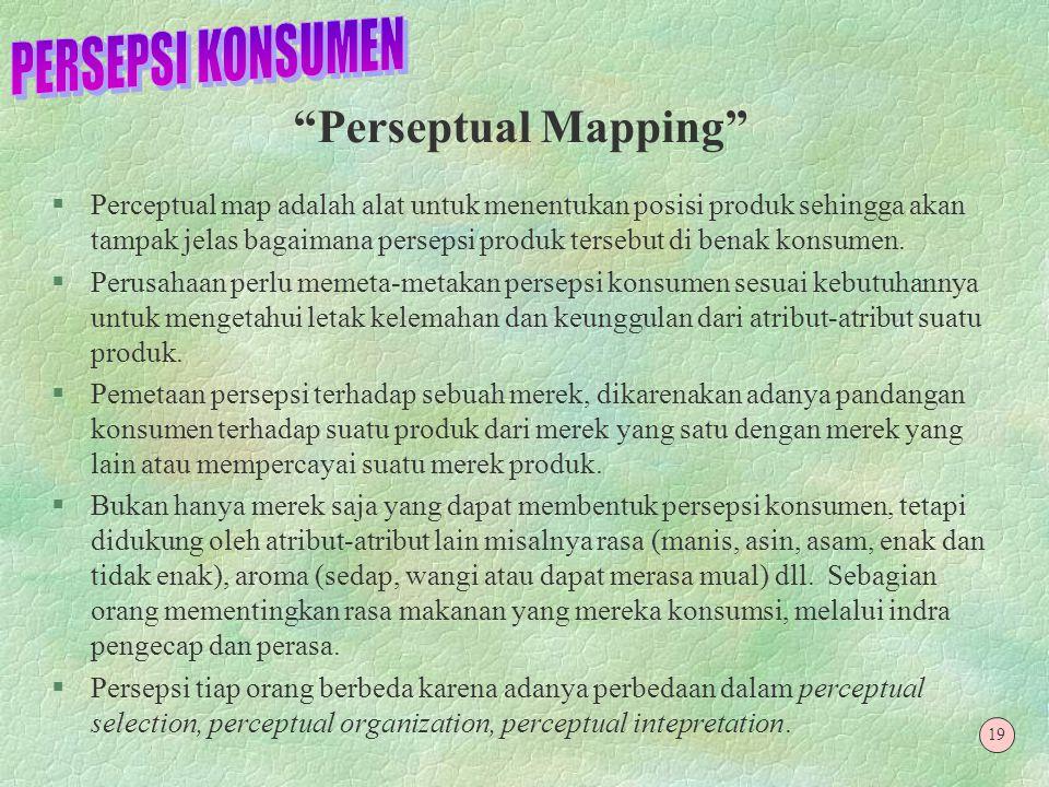 PERSEPSI KONSUMEN Perseptual Mapping