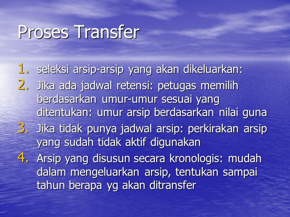 Proses Transfer seleksi arsip-arsip yang akan dikeluarkan:
