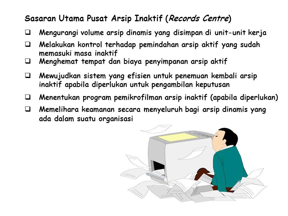 Sasaran Utama Pusat Arsip Inaktif (Records Centre)