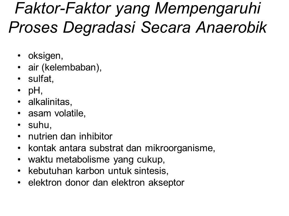 Faktor-Faktor yang Mempengaruhi Proses Degradasi Secara Anaerobik