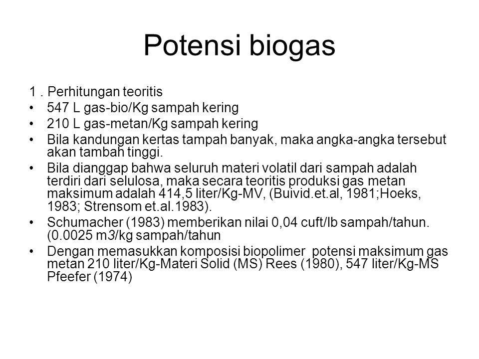Potensi biogas 1 . Perhitungan teoritis 547 L gas-bio/Kg sampah kering