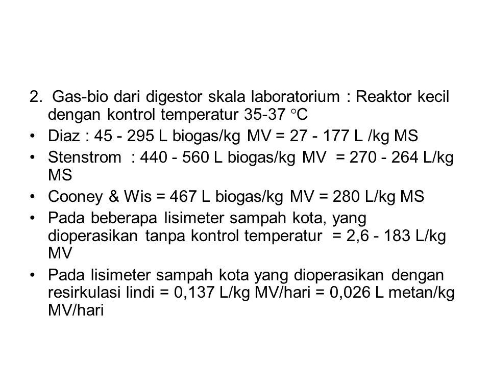 2. Gas-bio dari digestor skala laboratorium : Reaktor kecil dengan kontrol temperatur 35-37 C