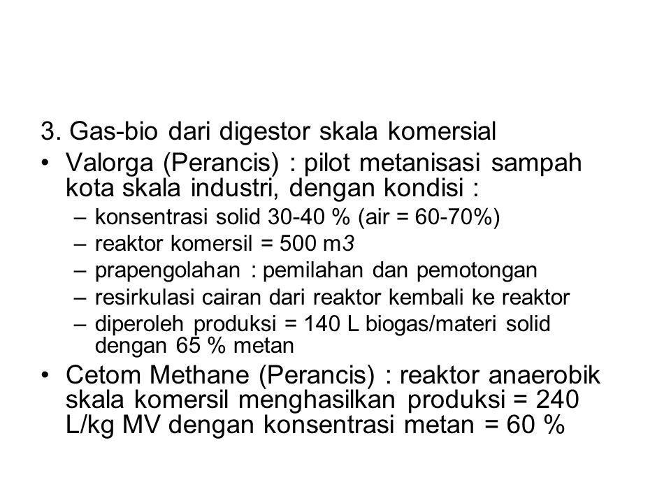 3. Gas-bio dari digestor skala komersial