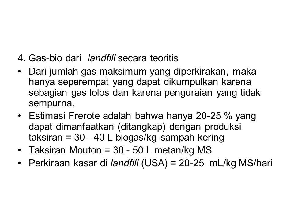 4. Gas-bio dari landfill secara teoritis