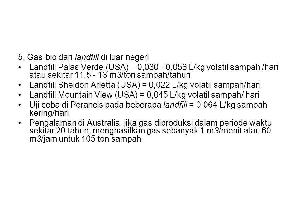 5. Gas-bio dari landfill di luar negeri