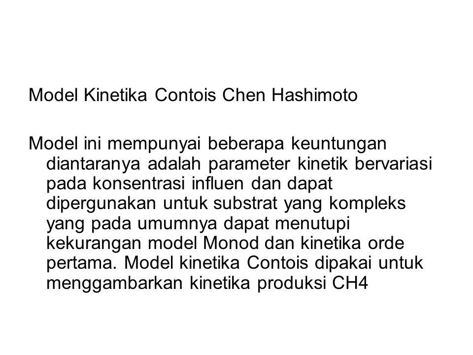 Model Kinetika Contois Chen Hashimoto