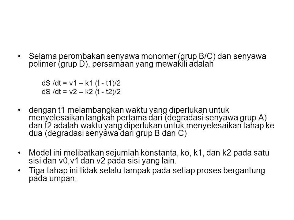 Selama perombakan senyawa monomer (grup B/C) dan senyawa polimer (grup D), persamaan yang mewakili adalah