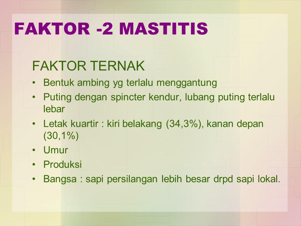 FAKTOR -2 MASTITIS FAKTOR TERNAK Bentuk ambing yg terlalu menggantung