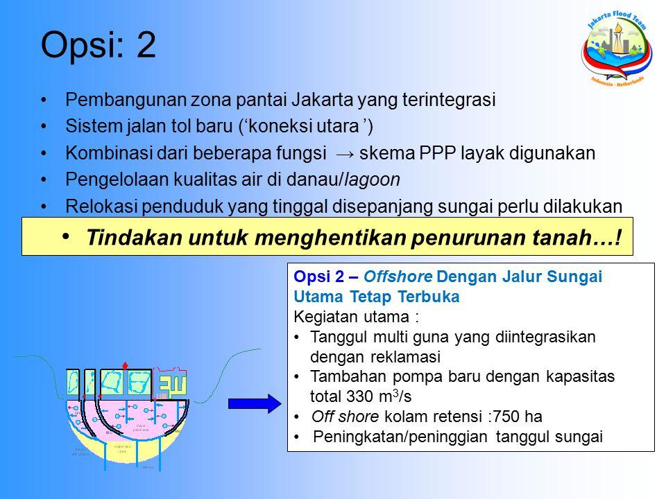 Opsi: 2 Tindakan untuk menghentikan penurunan tanah…!