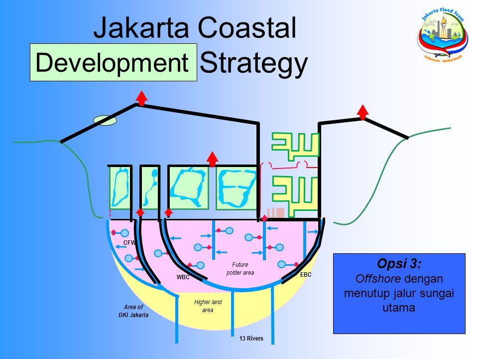 Jakarta Coastal Defense Strategy