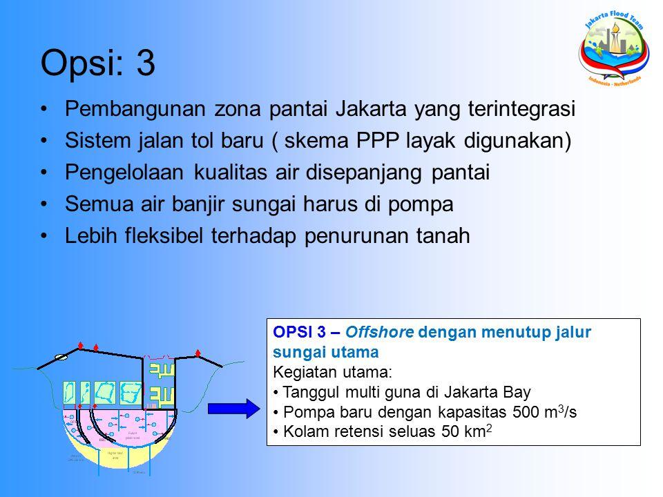 Opsi: 3 Pembangunan zona pantai Jakarta yang terintegrasi