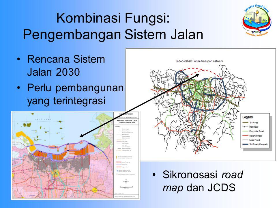 Kombinasi Fungsi: Pengembangan Sistem Jalan