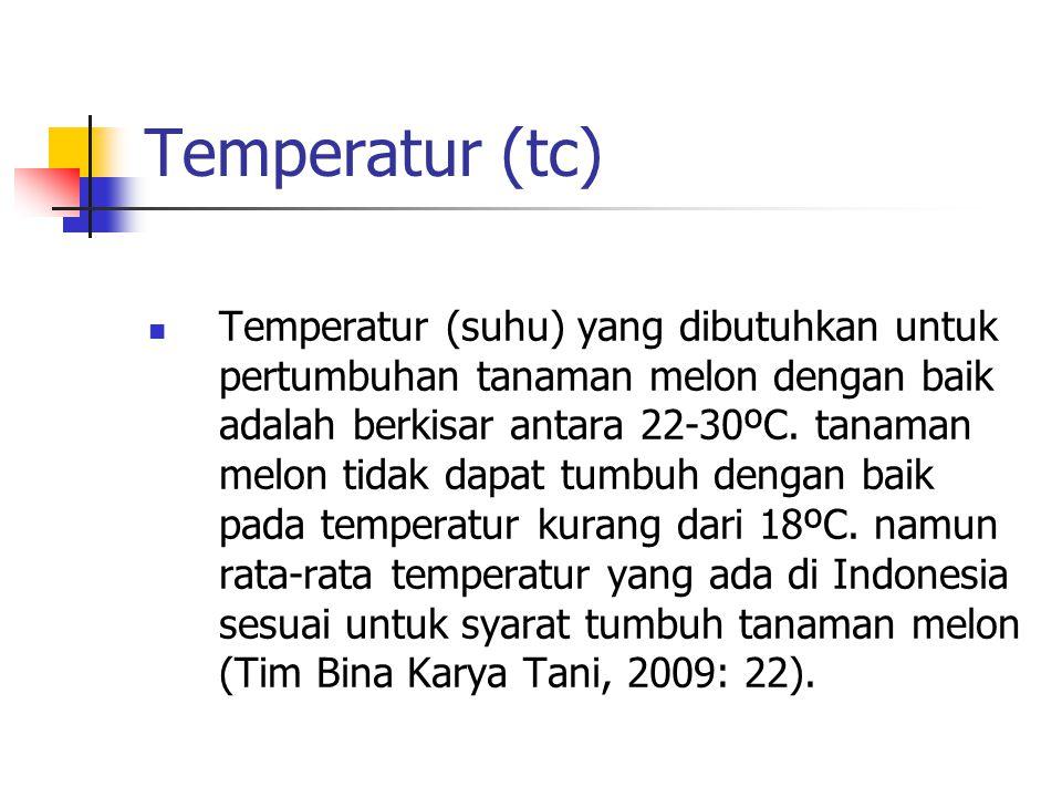 Temperatur (tc)