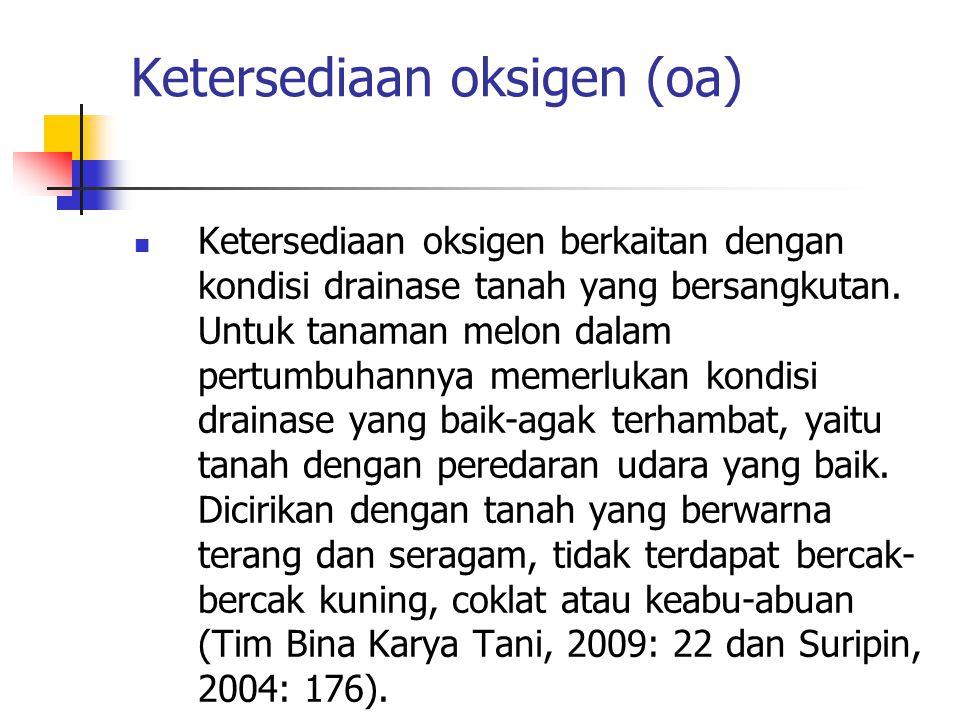 Ketersediaan oksigen (oa)