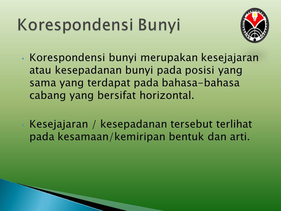 Korespondensi Bunyi