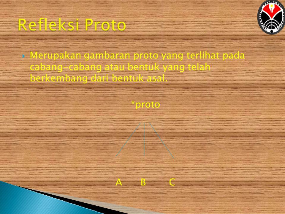 Refleksi Proto Merupakan gambaran proto yang terlihat pada cabang-cabang atau bentuk yang telah berkembang dari bentuk asal.