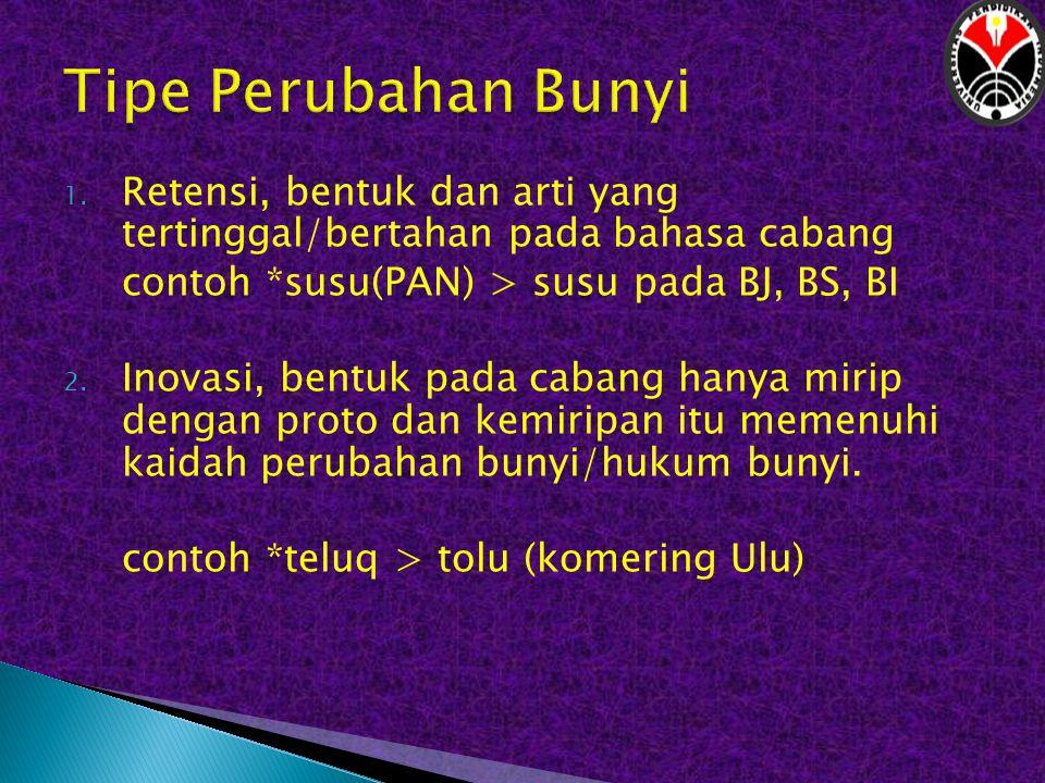 Tipe Perubahan Bunyi Retensi, bentuk dan arti yang tertinggal/bertahan pada bahasa cabang. contoh *susu(PAN) > susu pada BJ, BS, BI.