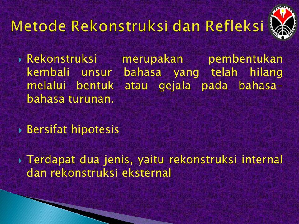 Metode Rekonstruksi dan Refleksi